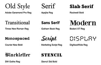 tipografi-artmanik1