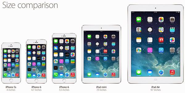 yeni-iphone6-apple-watch-boyut-karsilastirmasi-tasarimcilari-etkiliyor-artmanik